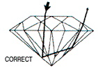 ideal cut diamond